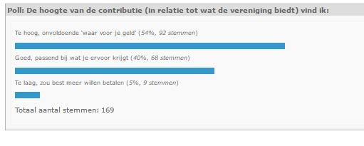 Uitslagen Poll 2016 - 2017